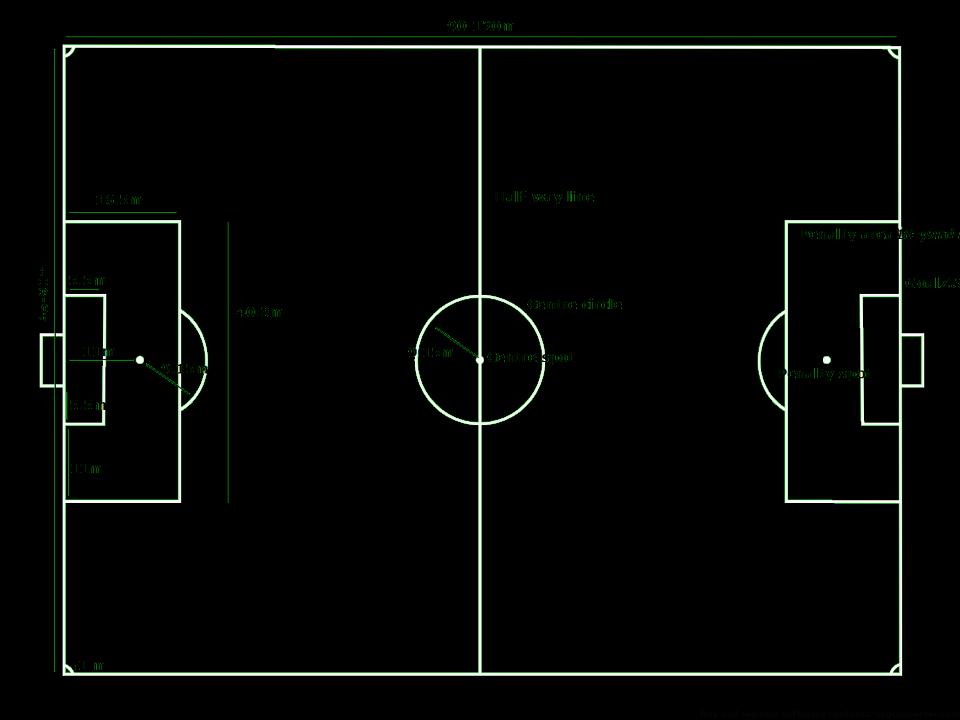 Standart futbol sahası ve ölçüleri