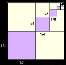 geometrik dizi