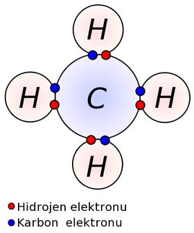 kovalent bağ