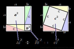 teorem