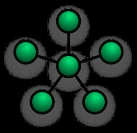 topoloji