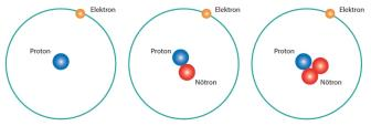 izotop atom