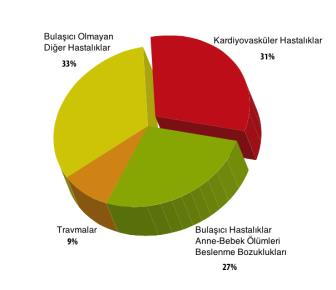 tansiyon hipertansiyon hipotansiyon sebepleri ve tedavi yolları hakkında bilgiler